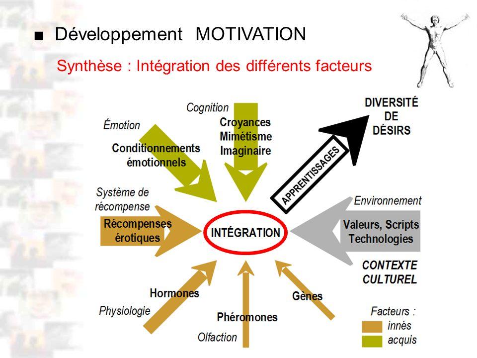D52 : Modèles : Homme 10 : Renforcement 2 Synthèse : Intégration des différents facteurs Développement MOTIVATION
