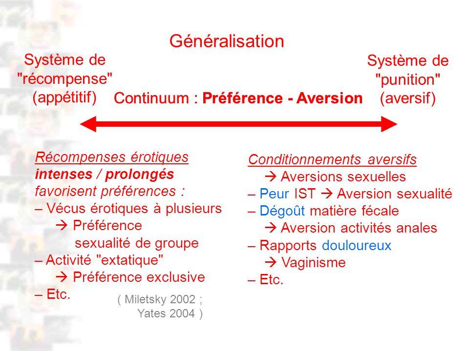 D78 : Modèles : Homme 20 : Développement & Dynamique 8 Continuum : Préférence - Aversion Système de récompense (appétitif) Système de punition (aversif) ( Miletsky 2002 ; Yates 2004 ) Récompenses érotiques intenses / prolongés favorisent préférences : – Vécus érotiques à plusieurs Préférence sexualité de groupe – Activité extatique Préférence exclusive – Etc.