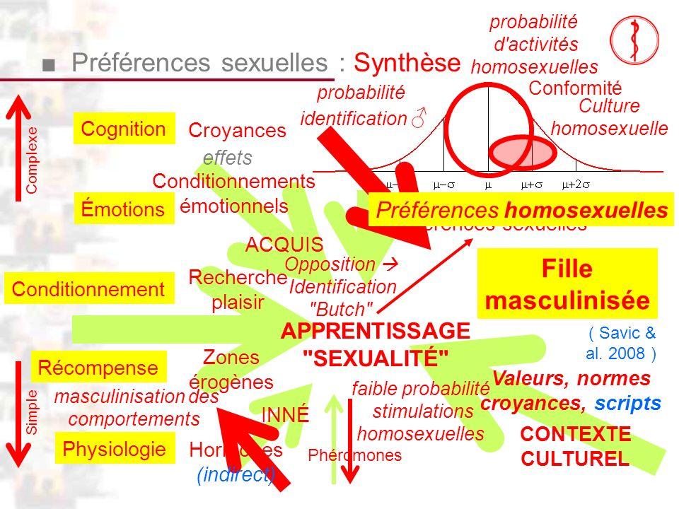 Fille masculinisée D102 : Modèles : Homme 23 : Clinique 2 Complexe Simple Récompense Conditionnement Zones érogènes ACQUIS Recherche plaisir Conditionnements émotionnels APPRENTISSAGE SEXUALITÉ Conformité Croyances Physiologie CONTEXTE CULTUREL Valeurs, normes croyances, scripts Préférences sexuelles : Synthèse effets Émotions Cognition Phéromones INNÉ Hormones (indirect) Préférences sexuelles ( Savic & al.