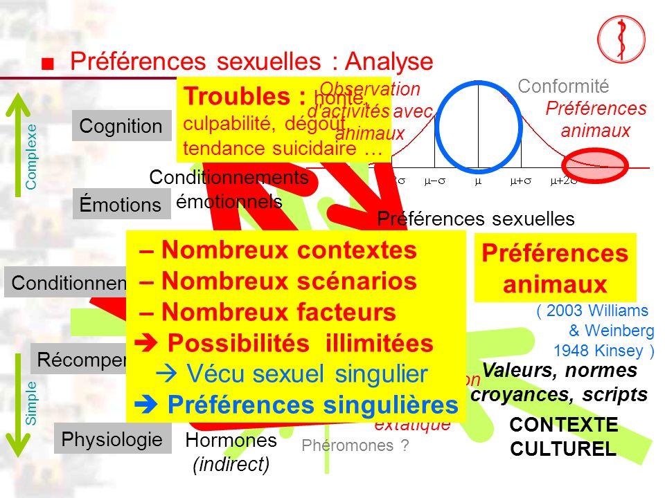 Préférences animaux D103 : Modèles : Homme 23 : Clinique 2 Complexe Simple Récompense Conformité Physiologie CONTEXTE CULTUREL effets Émotions Cognition Phéromones .