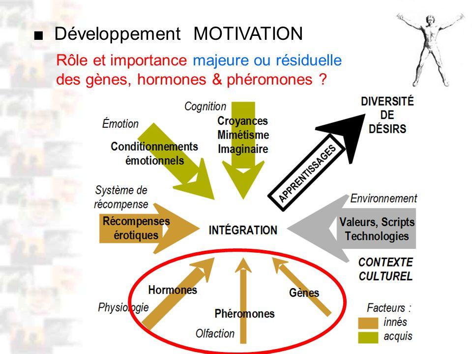 D52 : Modèles : Homme 10 : Renforcement 2 Développement MOTIVATION Rôle et importance majeure ou résiduelle des gènes, hormones & phéromones