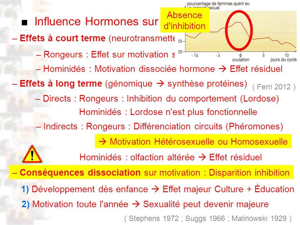 D52 : Modèles : Homme 10 : Renforcement 2 Influence Hormones sur Motivation humaine .