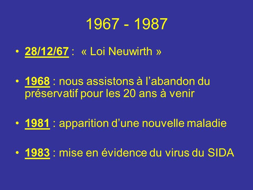 1967 - 1987 28/12/67 : « Loi Neuwirth » 1968 : nous assistons à labandon du préservatif pour les 20 ans à venir 1981 : apparition dune nouvelle maladie 1983 : mise en évidence du virus du SIDA