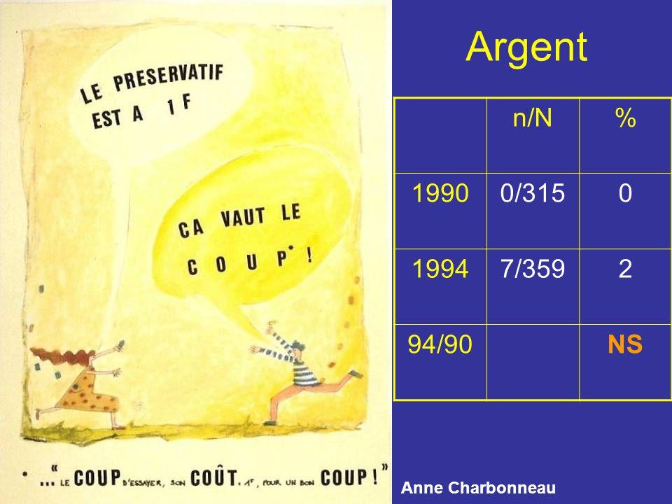 Argent n/N% 19900/3150 19947/3592 94/90NS Anne Charbonneau