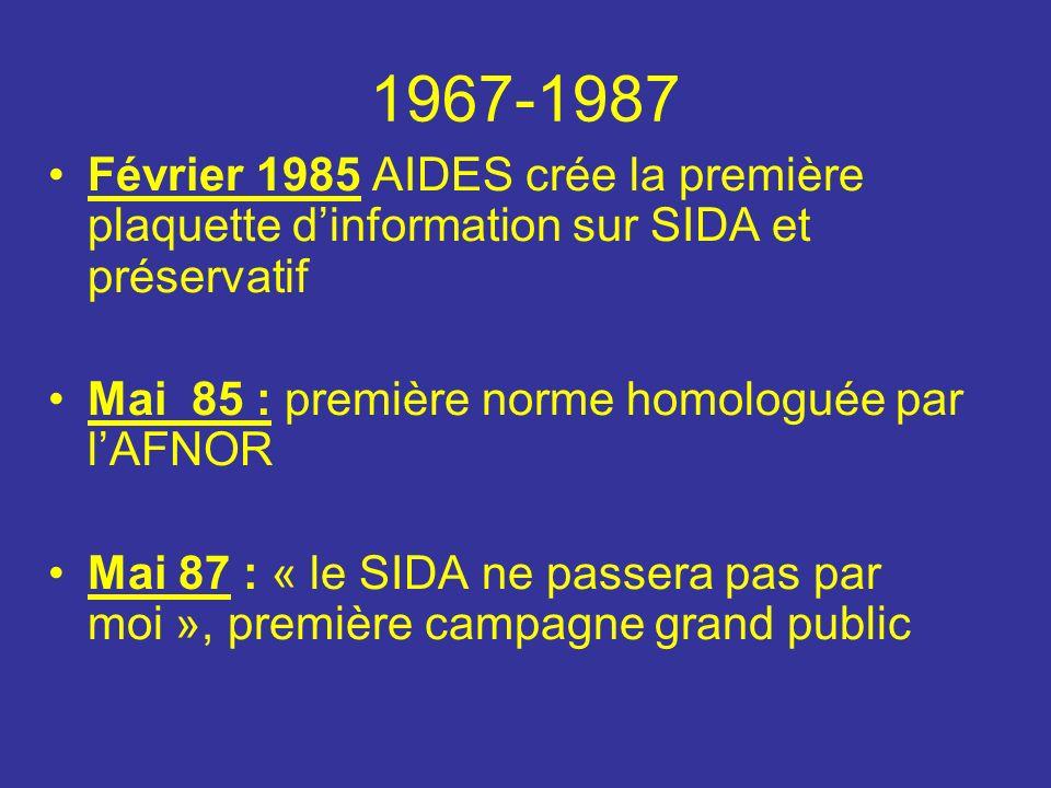 1967-1987 Février 1985 AIDES crée la première plaquette dinformation sur SIDA et préservatif Mai 85 : première norme homologuée par lAFNOR Mai 87 : « le SIDA ne passera pas par moi », première campagne grand public