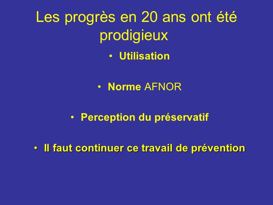 Les progrès en 20 ans ont été prodigieux Utilisation Norme AFNOR Perception du préservatif Il faut continuer ce travail de préventionIl faut continuer ce travail de prévention