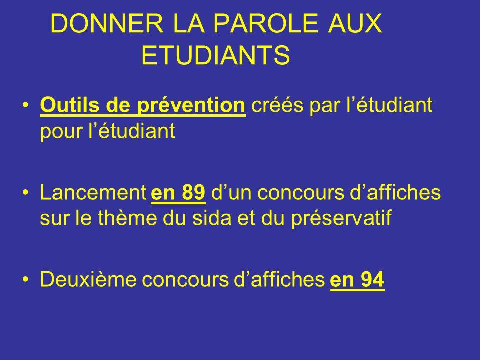 Amour n/N% 199024/3158 199447/35913 94/90+72 Paul Le Prix HUMOUR