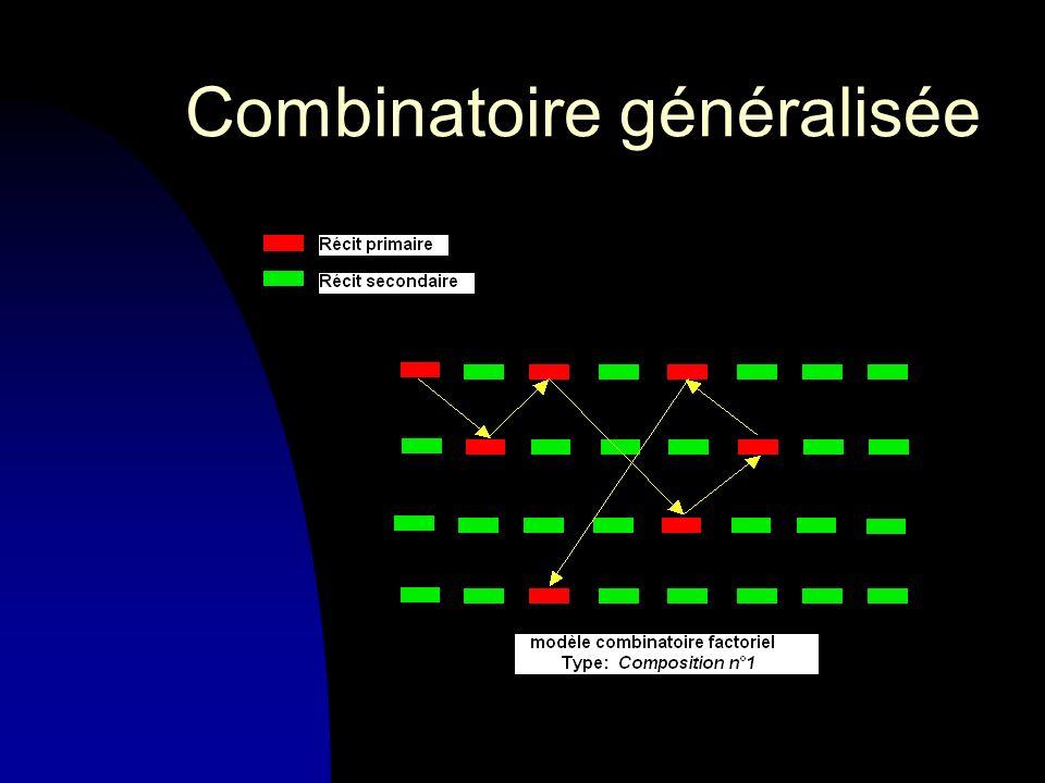Combinatoire restreinte