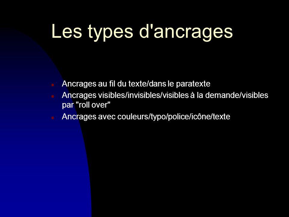Les types d ancrages n Ancrages au fil du texte/dans le paratexte n Ancrages visibles/invisibles/visibles à la demande/visibles par roll over n Ancrages avec couleurs/typo/police/icône/texte