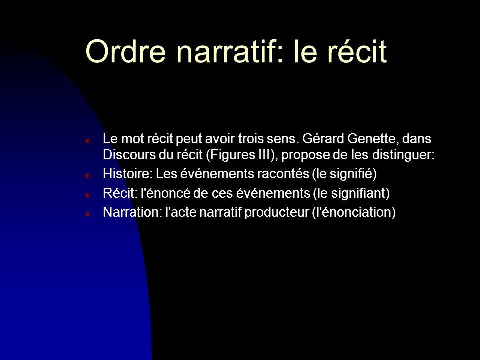 Ordre narratif: le récit n Le mot récit peut avoir trois sens.
