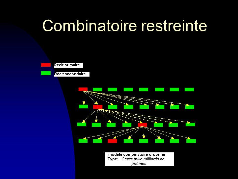 Arborescences divergentes