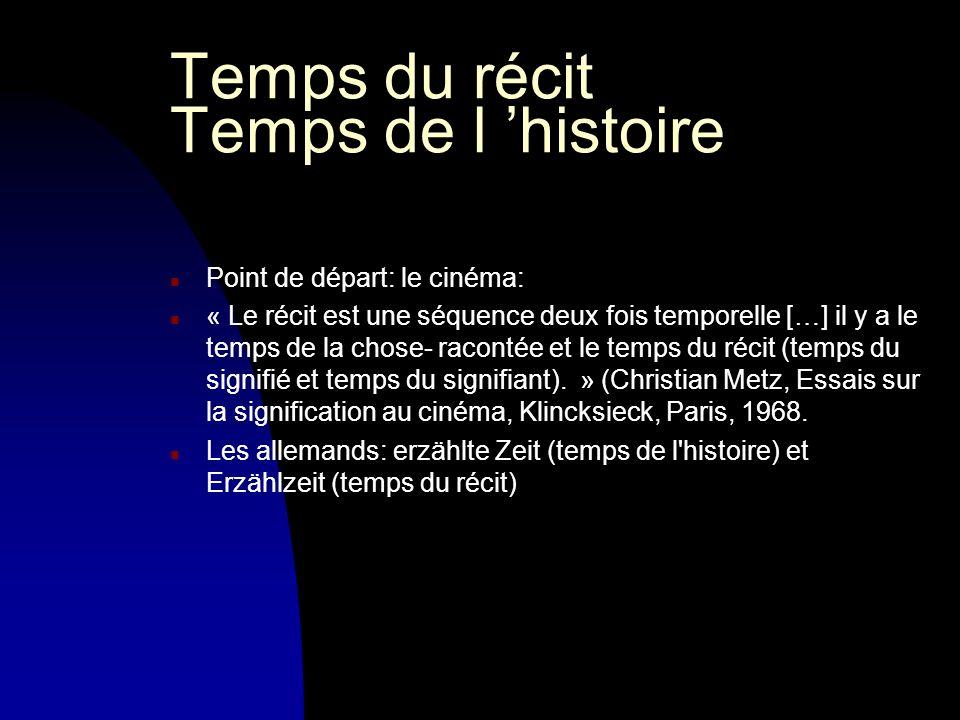 Temps du récit Temps de l histoire n Point de départ: le cinéma: n « Le récit est une séquence deux fois temporelle […] il y a le temps de la chose- racontée et le temps du récit (temps du signifié et temps du signifiant).