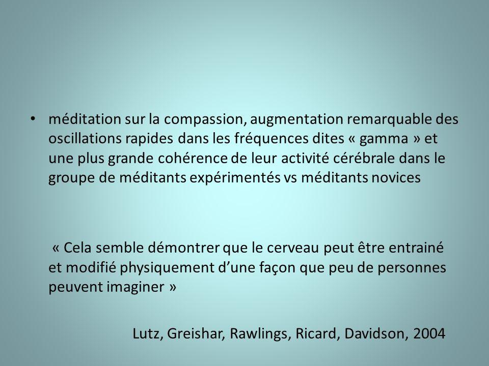 méditation sur la compassion, augmentation remarquable des oscillations rapides dans les fréquences dites « gamma » et une plus grande cohérence de leur activité cérébrale dans le groupe de méditants expérimentés vs méditants novices « Cela semble démontrer que le cerveau peut être entrainé et modifié physiquement dune façon que peu de personnes peuvent imaginer » Lutz, Greishar, Rawlings, Ricard, Davidson, 2004