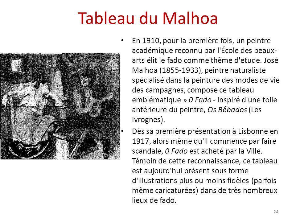 Tableau du Malhoa En 1910, pour la première fois, un peintre académique reconnu par l École des beaux- arts élit le fado comme thème d étude.