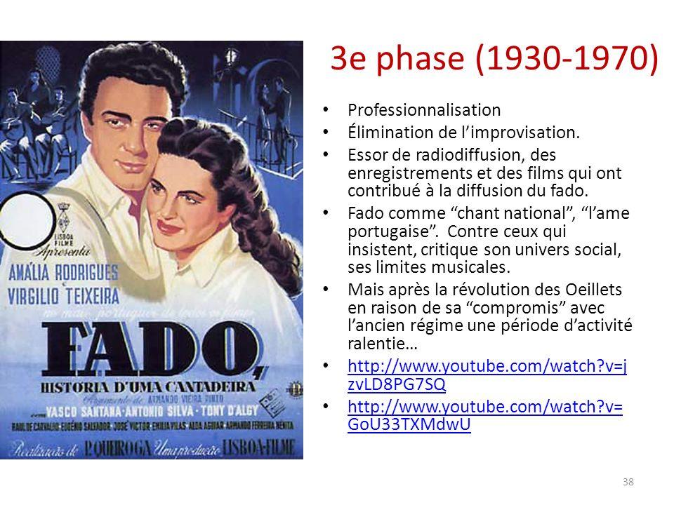 3e phase (1930-1970) Professionnalisation Élimination de limprovisation.