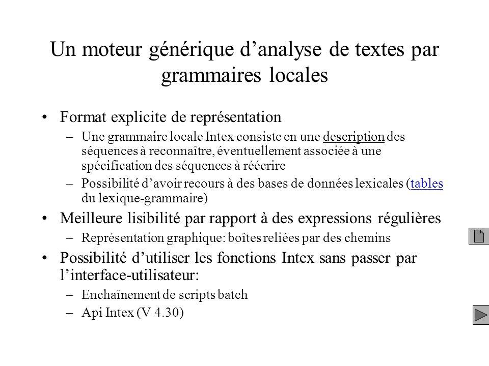 Un moteur générique danalyse de textes par grammaires locales Format explicite de représentation –Une grammaire locale Intex consiste en une description des séquences à reconnaître, éventuellement associée à une spécification des séquences à réécrire –Possibilité davoir recours à des bases de données lexicales (tables du lexique-grammaire)tables Meilleure lisibilité par rapport à des expressions régulières –Représentation graphique: boîtes reliées par des chemins Possibilité dutiliser les fonctions Intex sans passer par linterface-utilisateur: –Enchaînement de scripts batch –Api Intex (V 4.30)