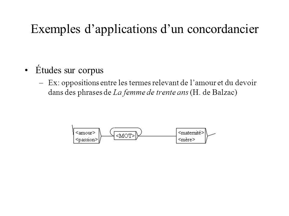 Exemples dapplication dun concordancier - Maman ! dit Hélène en s éveillant.