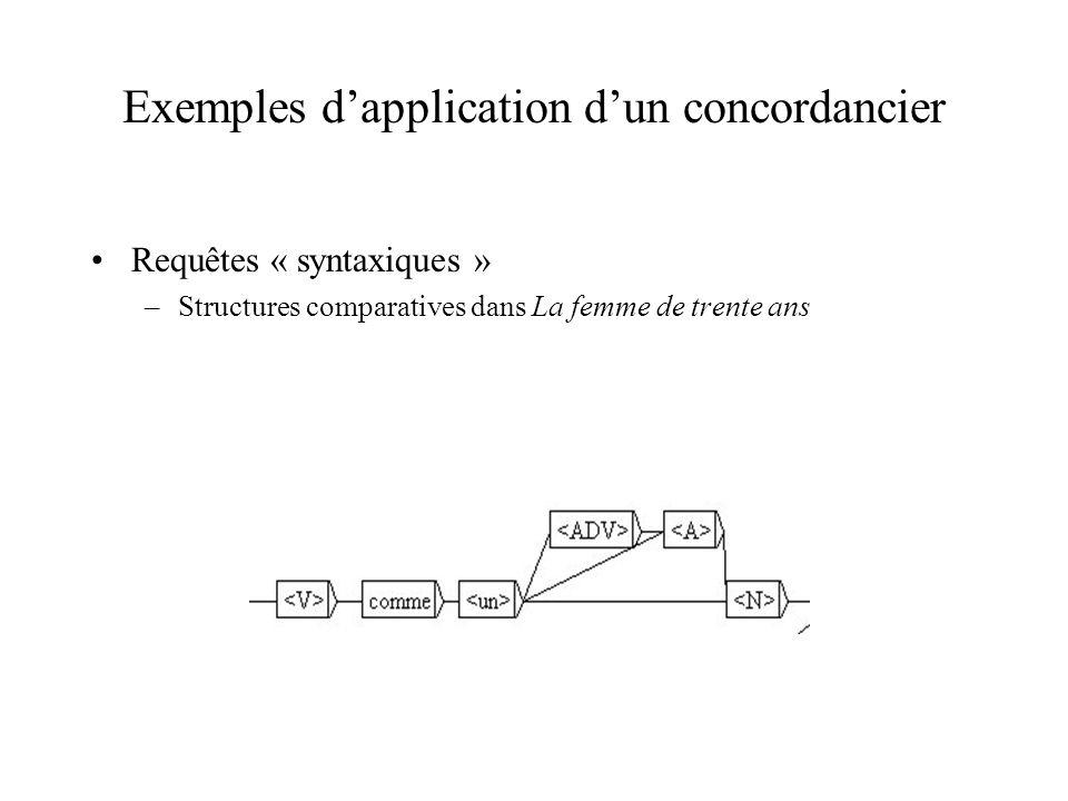 Exemples dapplication dun concordancier Requêtes « syntaxiques » –Structures comparatives dans La femme de trente ans