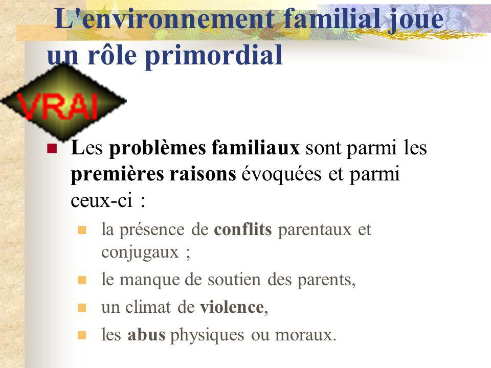 L environnement familial joue un rôle primordial Les problèmes familiaux sont parmi les premières raisons évoquées et parmi ceux-ci : la présence de conflits parentaux et conjugaux ; le manque de soutien des parents, un climat de violence, les abus physiques ou moraux.