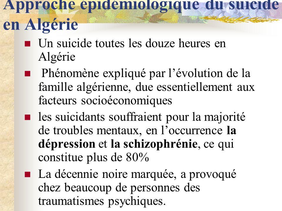 Les tentatives de suicide 1.en psychiatrie ; - Les T.S ne détiennent quune faible proportion parmi les urgences psychiatriques 7%.