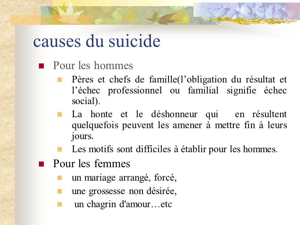 causes du suicide Pour les hommes Pères et chefs de famille(lobligation du résultat et léchec professionnel ou familial signifie échec social).