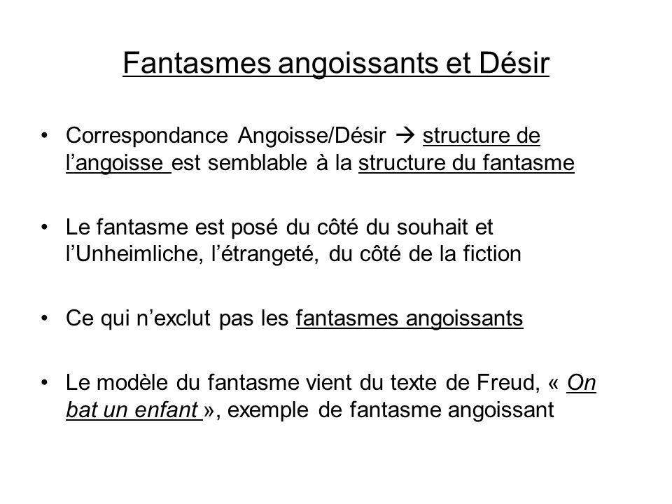 Fantasmes angoissants et Désir Correspondance Angoisse/Désir structure de langoisse est semblable à la structure du fantasme Le fantasme est posé du côté du souhait et lUnheimliche, létrangeté, du côté de la fiction Ce qui nexclut pas les fantasmes angoissants Le modèle du fantasme vient du texte de Freud, « On bat un enfant », exemple de fantasme angoissant