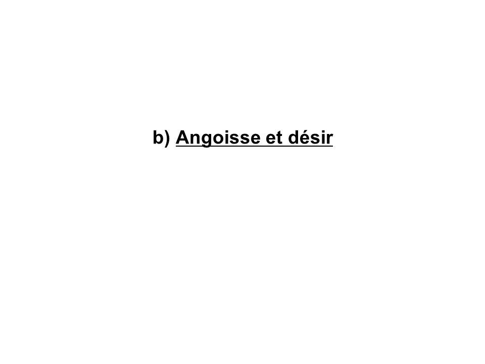 b) Angoisse et désir