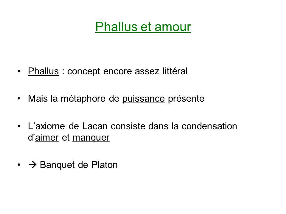 Phallus et amour Phallus : concept encore assez littéral Mais la métaphore de puissance présente Laxiome de Lacan consiste dans la condensation daimer et manquer Banquet de Platon