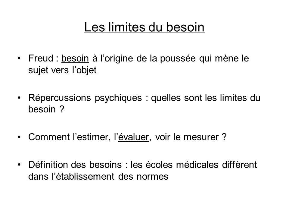 Les limites du besoin Freud : besoin à lorigine de la poussée qui mène le sujet vers lobjet Répercussions psychiques : quelles sont les limites du besoin .