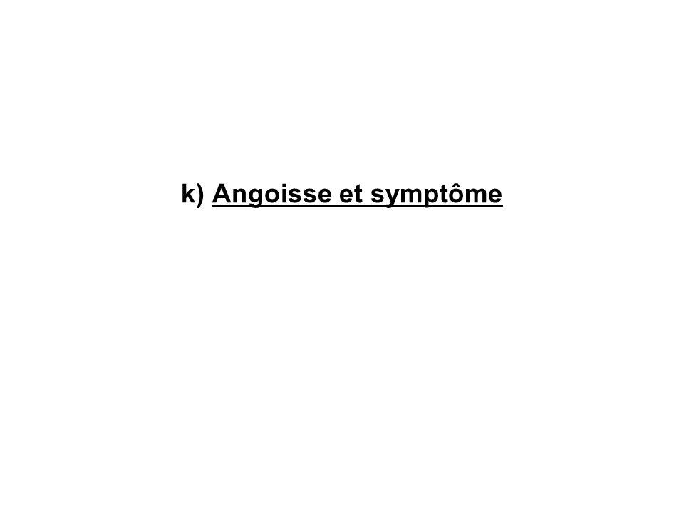 k) Angoisse et symptôme