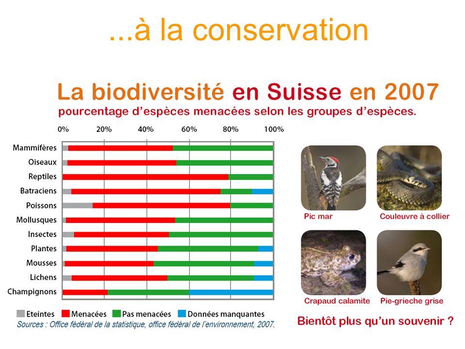 ...à la conservation