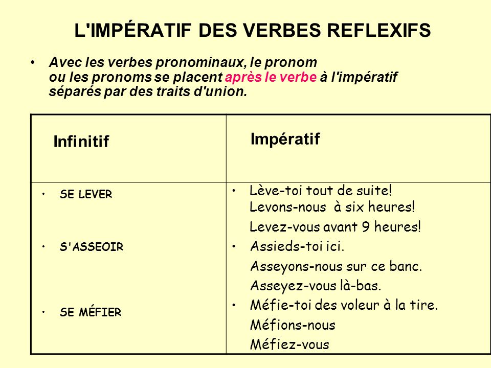 L IMPÉRATIF DES VERBES REFLEXIFS Avec les verbes pronominaux, le pronom ou les pronoms se placent après le verbe à l impératif séparés par des traits d union.
