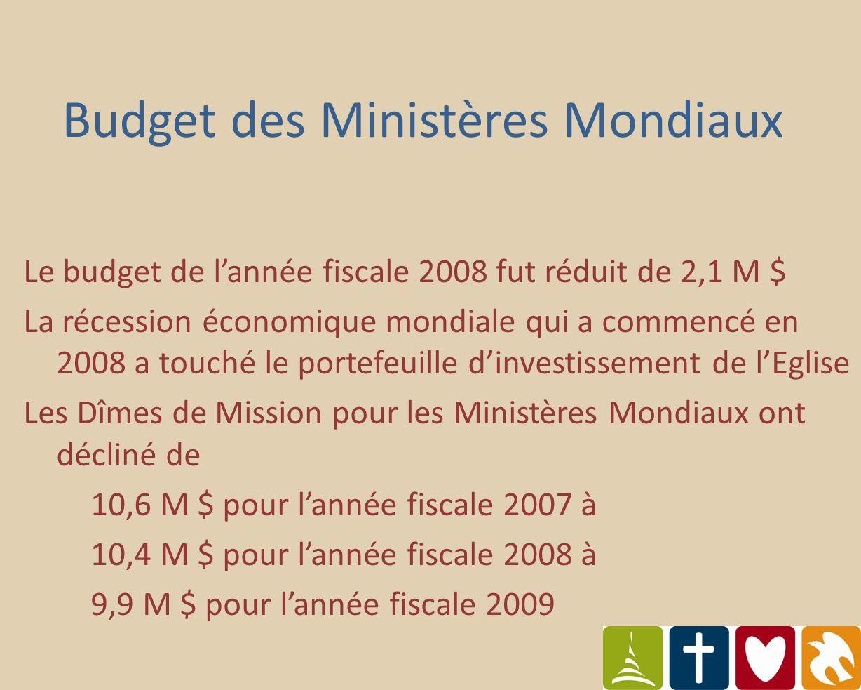 Budget des Ministères Mondiaux Le budget de lannée fiscale 2008 fut réduit de 2,1 M $ La récession économique mondiale qui a commencé en 2008 a touché le portefeuille dinvestissement de lEglise Les Dîmes de Mission pour les Ministères Mondiaux ont décliné de 10,6 M $ pour lannée fiscale 2007 à 10,4 M $ pour lannée fiscale 2008 à 9,9 M $ pour lannée fiscale 2009