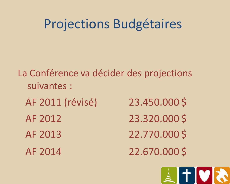 Projections Budgétaires La Conférence va décider des projections suivantes : AF 2011 (révisé)23.450.000 $ AF 201223.320.000 $ AF 201322.770.000 $ AF 201422.670.000 $