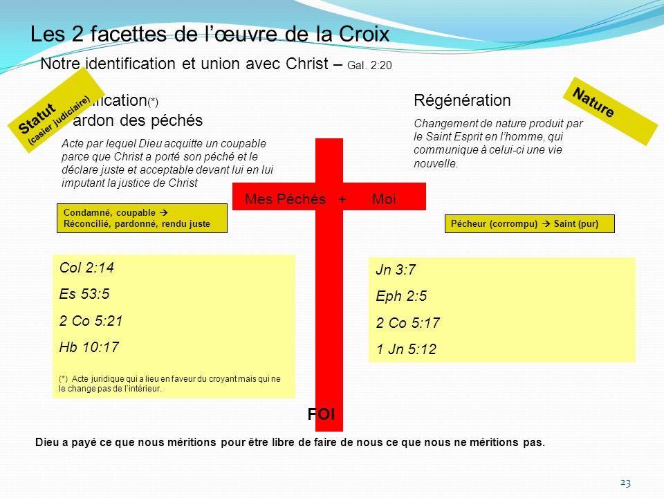 23 Les 2 facettes de lœuvre de la Croix Notre identification et union avec Christ – Gal.