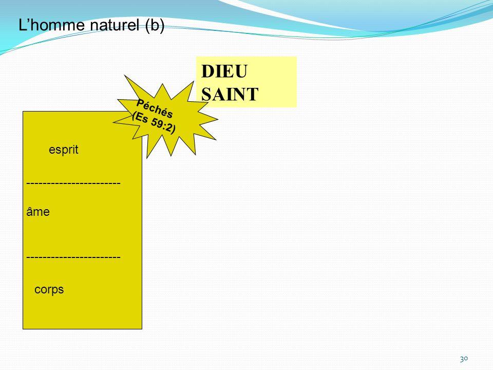 30 DIEU SAINT Lhomme naturel (b) ----------------------- corps âme esprit Péchés (Es 59:2)