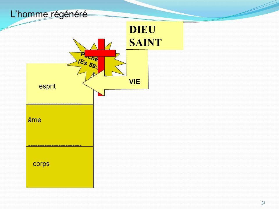 31 Lhomme régénéré ----------------------- corps âme esprit Péchés (Es 59:2) DIEU SAINT VIE