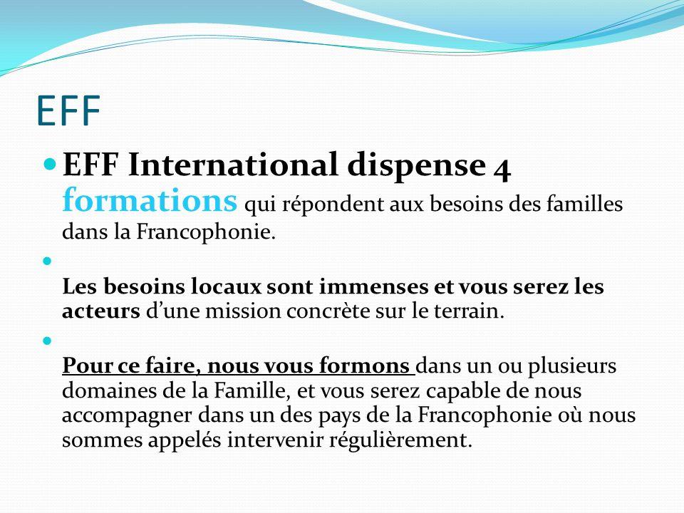 EFF Esperance Famille Francophone Les formations : Vivre Libre en Christ Savoir Parler aux Couples Parents C est pour Vous .