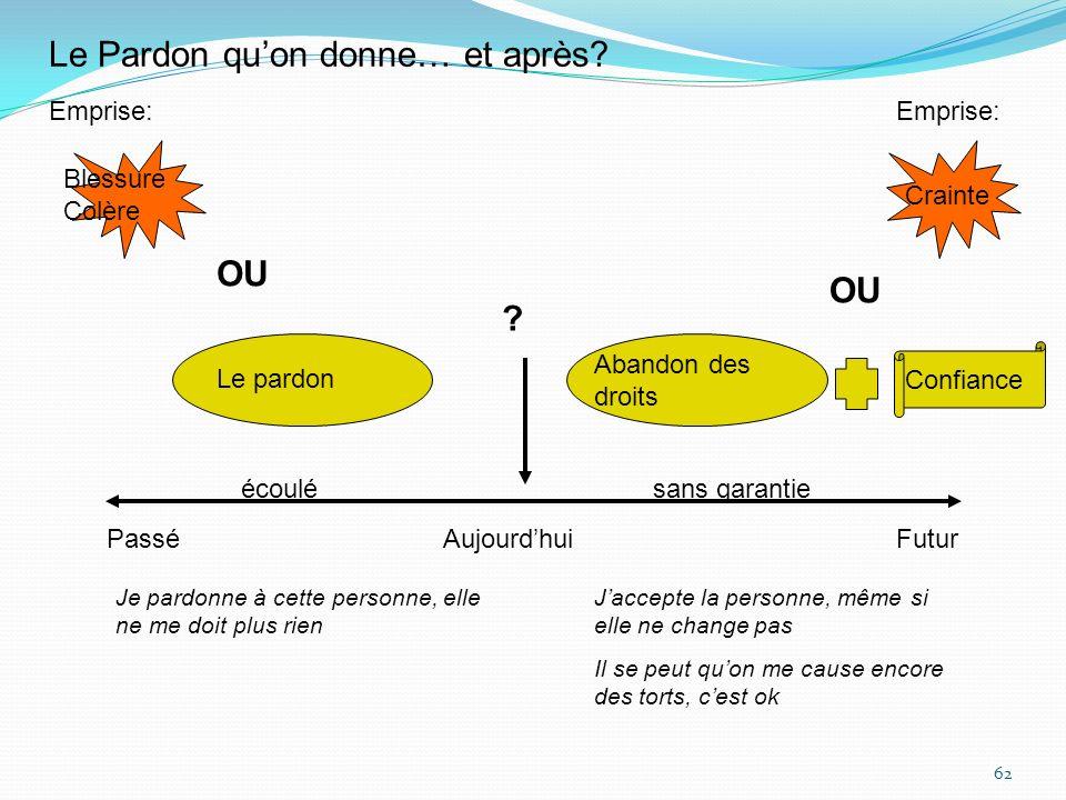 62 Le Pardon quon donne… et après.