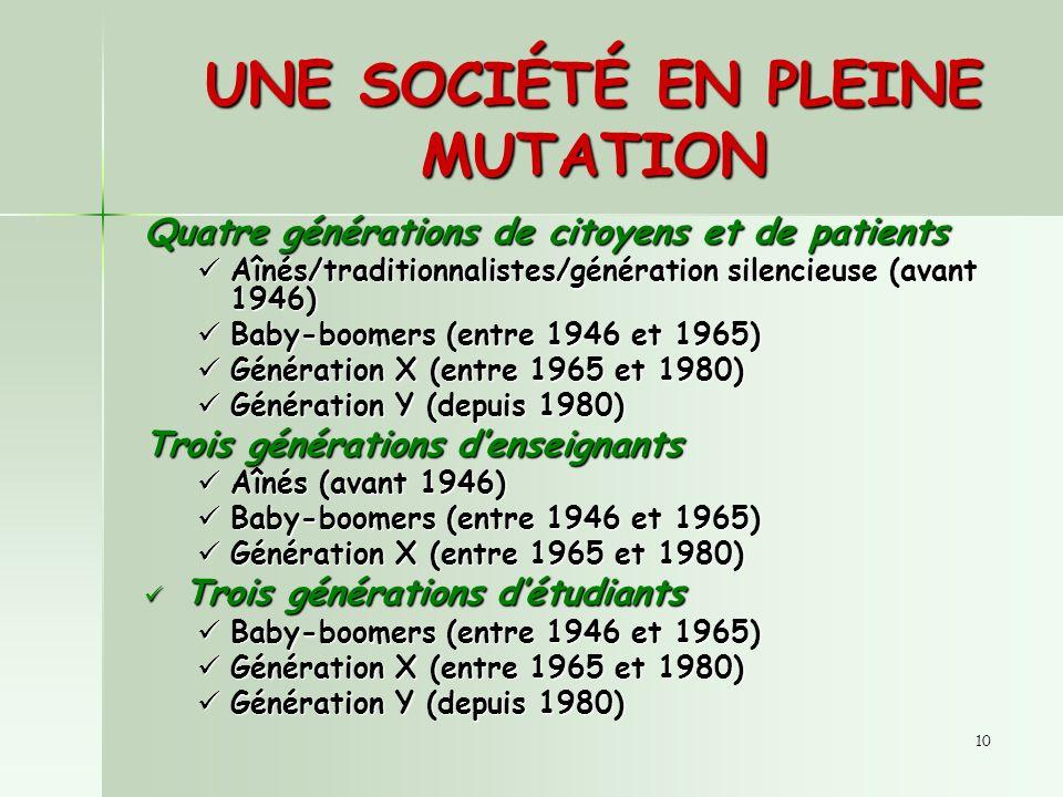 10 UNE SOCIÉTÉ EN PLEINE MUTATION Quatre générations de citoyens et de patients Aînés/traditionnalistes/génération silencieuse (avant 1946) Aînés/traditionnalistes/génération silencieuse (avant 1946) Baby-boomers (entre 1946 et 1965) Baby-boomers (entre 1946 et 1965) Génération X (entre 1965 et 1980) Génération X (entre 1965 et 1980) Génération Y (depuis 1980) Génération Y (depuis 1980) Trois générations denseignants Aînés (avant 1946) Aînés (avant 1946) Baby-boomers (entre 1946 et 1965) Baby-boomers (entre 1946 et 1965) Génération X (entre 1965 et 1980) Génération X (entre 1965 et 1980) Trois générations détudiants Trois générations détudiants Baby-boomers (entre 1946 et 1965) Baby-boomers (entre 1946 et 1965) Génération X (entre 1965 et 1980) Génération X (entre 1965 et 1980) Génération Y (depuis 1980) Génération Y (depuis 1980)