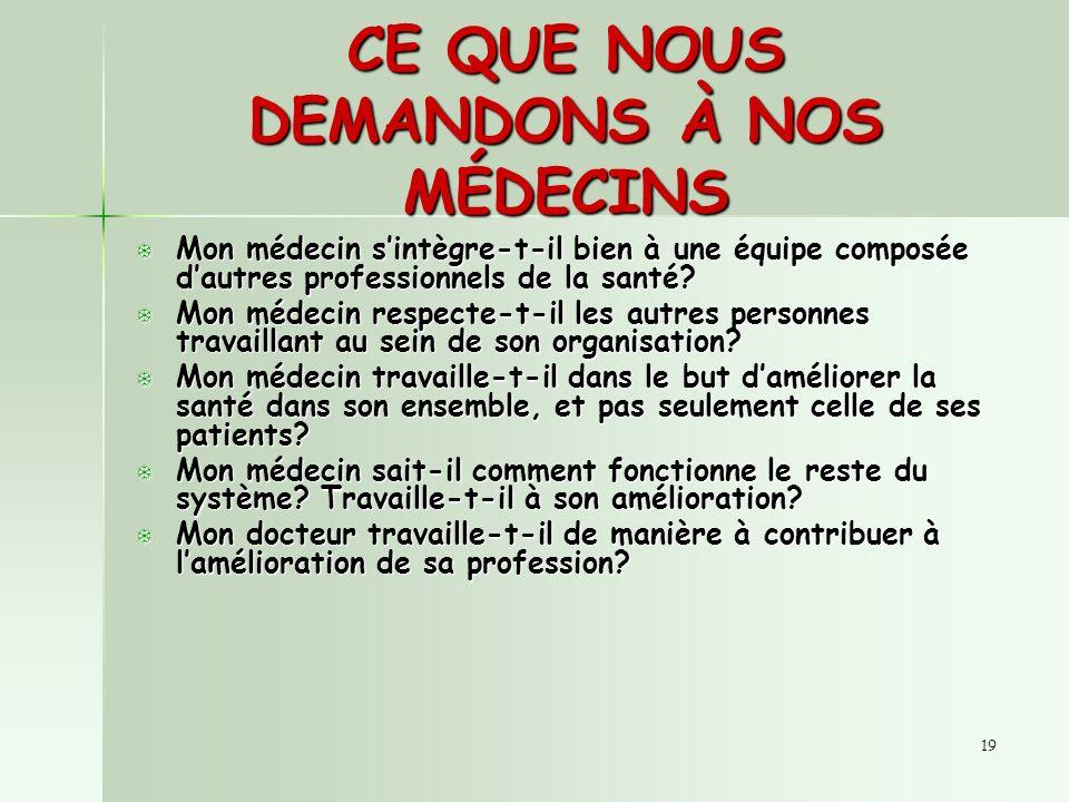 19 CE QUE NOUS DEMANDONS À NOS MÉDECINS T Mon médecin sintègre-t-il bien à une équipe composée dautres professionnels de la santé.