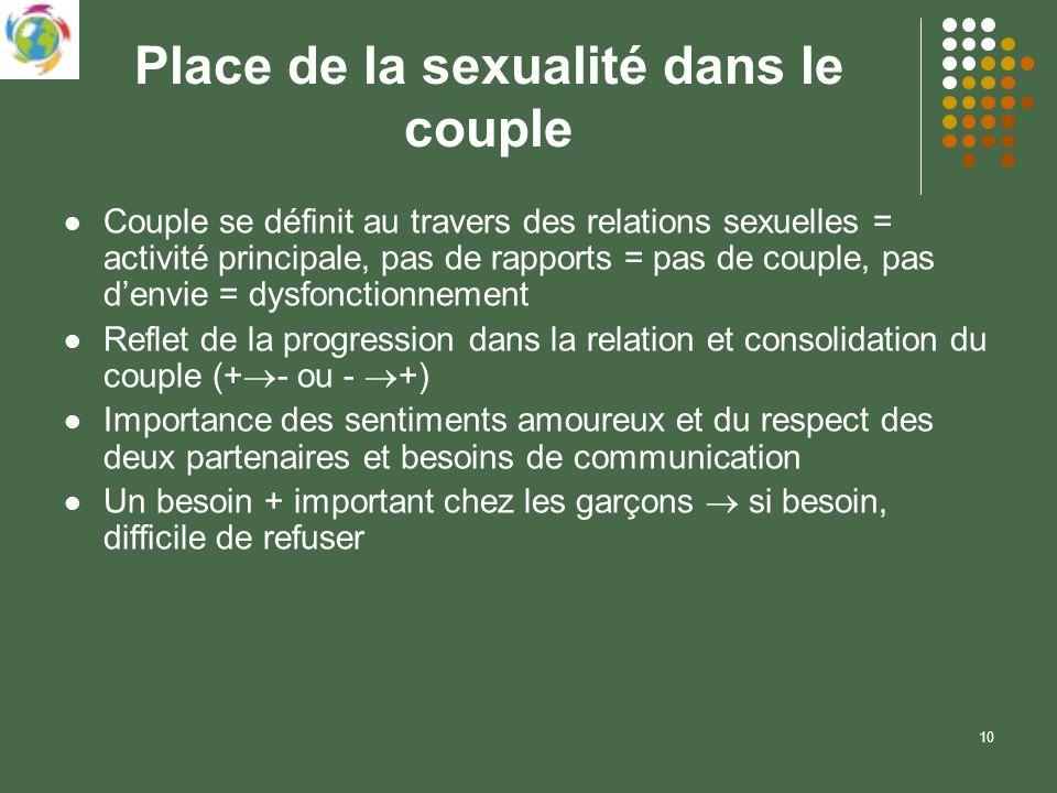 10 Place de la sexualité dans le couple Couple se définit au travers des relations sexuelles = activité principale, pas de rapports = pas de couple, p