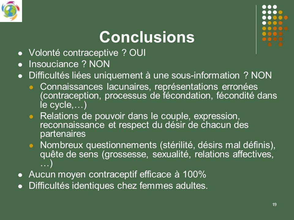 19 Conclusions Volonté contraceptive . OUI Insouciance .