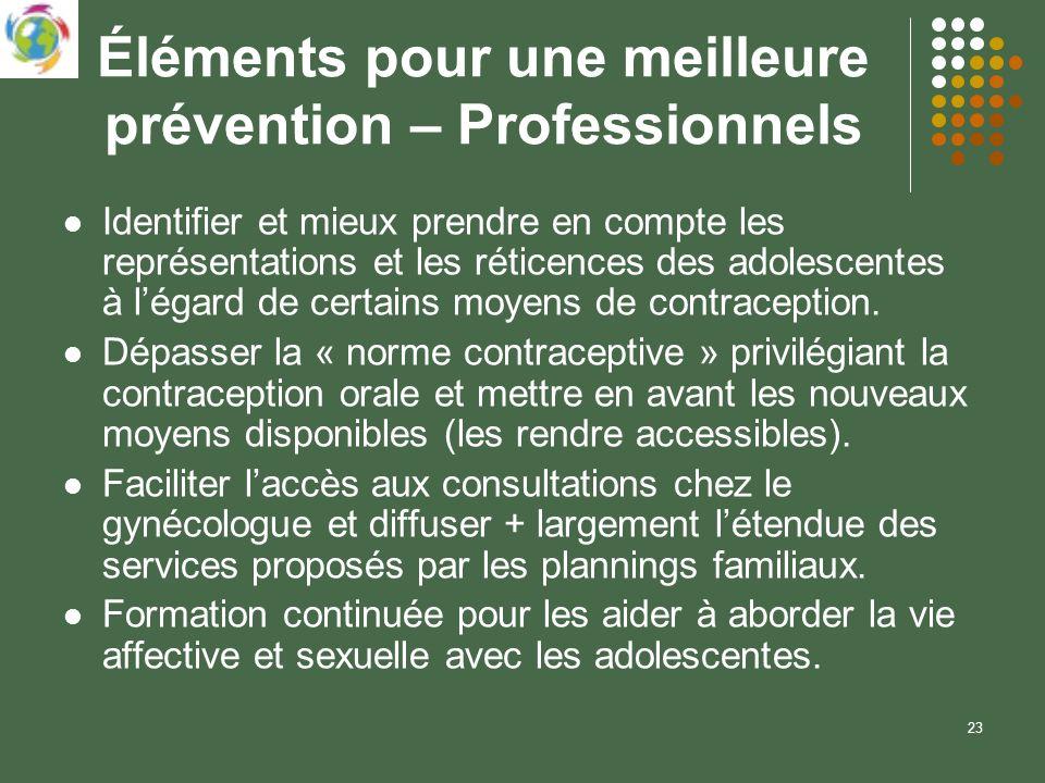23 Éléments pour une meilleure prévention – Professionnels Identifier et mieux prendre en compte les représentations et les réticences des adolescentes à légard de certains moyens de contraception.