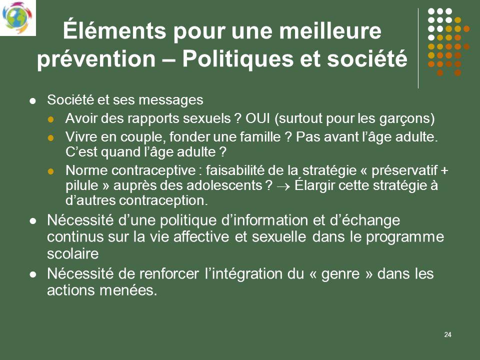 24 Éléments pour une meilleure prévention – Politiques et société Société et ses messages Avoir des rapports sexuels ? OUI (surtout pour les garçons)
