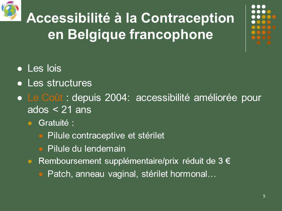 5 Accessibilité à la Contraception en Belgique francophone Les lois Les structures Le Coût : depuis 2004: accessibilité améliorée pour ados < 21 ans G