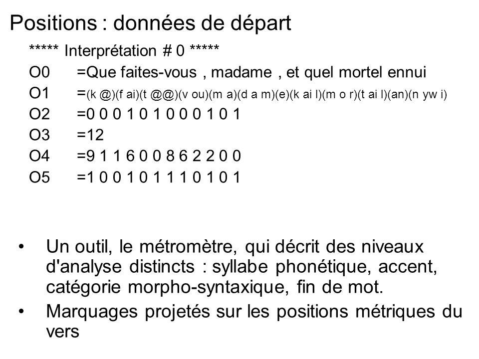 Positions : données de départ ***** Interprétation # 0 ***** O0=Que faites-vous, madame, et quel mortel ennui O1= (k @)(f ai)(t @@)(v ou)(m a)(d a m)(e)(k ai l)(m o r)(t ai l)(an)(n yw i) O2=0 0 0 1 0 1 0 0 0 1 0 1 O3=12 O4=9 1 1 6 0 0 8 6 2 2 0 0 O5=1 0 0 1 0 1 1 1 0 1 0 1 Un outil, le métromètre, qui décrit des niveaux d analyse distincts : syllabe phonétique, accent, catégorie morpho-syntaxique, fin de mot.
