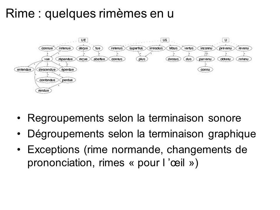 Rime : quelques rimèmes en u Regroupements selon la terminaison sonore Dégroupements selon la terminaison graphique Exceptions (rime normande, changements de prononciation, rimes « pour l œil »)
