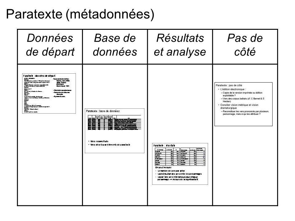 Positions : base de données Différents marquages linguistiques associés aux positions métriques projetés sur le vers Possibilité de mises en relation et corrélations entre niveaux linguistiques