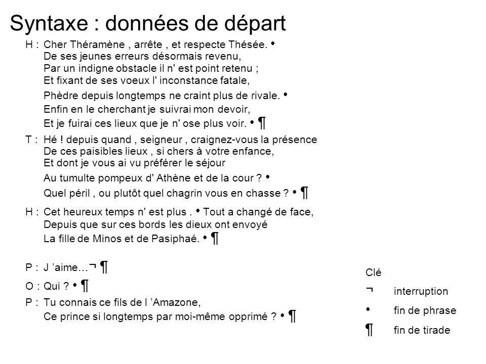Syntaxe : données de départ H :Cher Théramène, arrête, et respecte Thésée. De ses jeunes erreurs désormais revenu, Par un indigne obstacle il n' est p